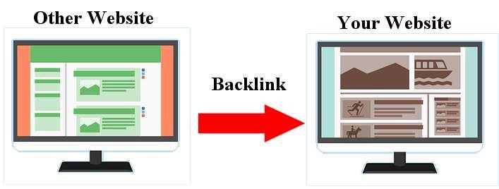 چطور بک لینک بسازیم